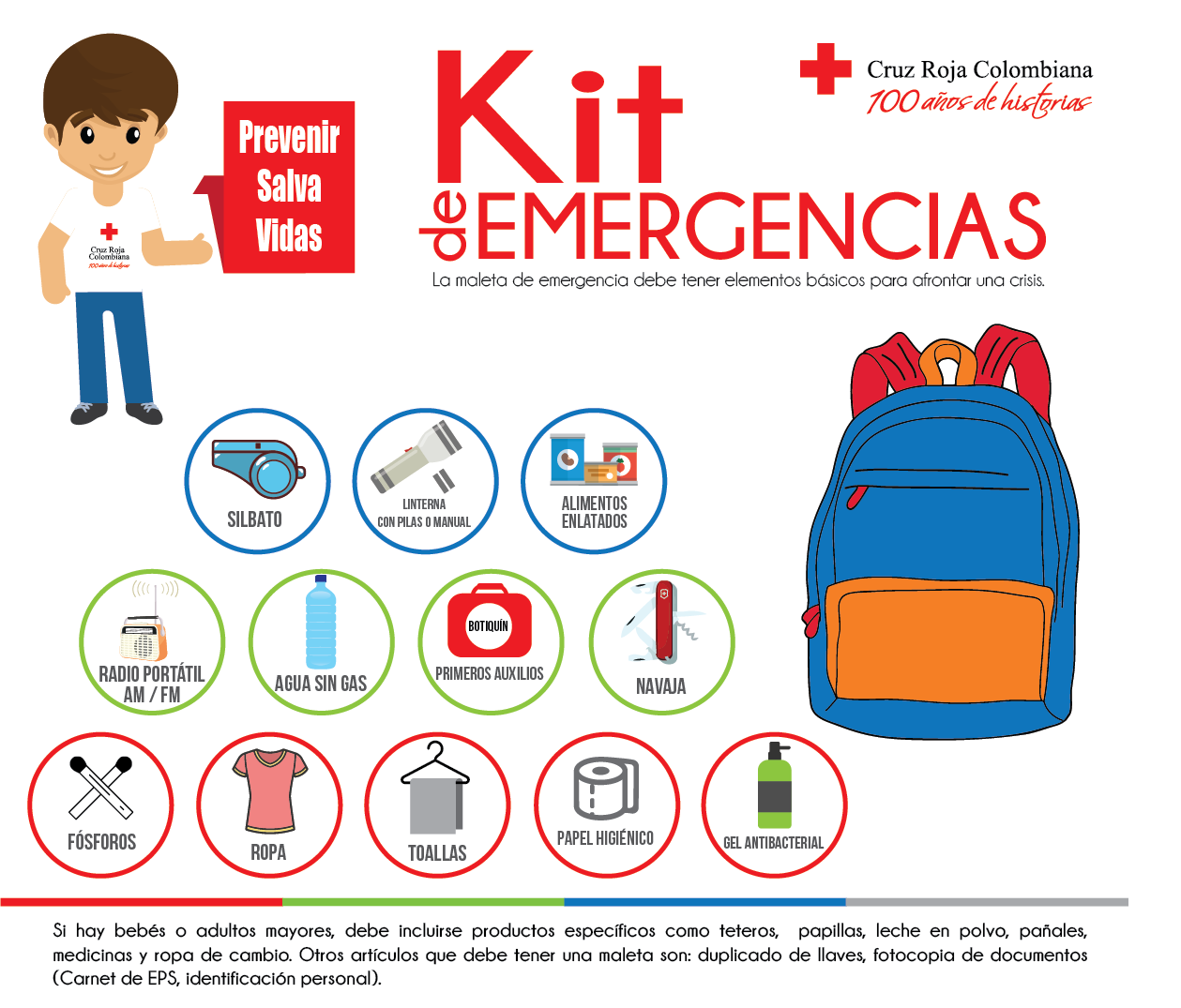 KIT EMERGENCIAS CRUZ ROJA ALERTA TEMPRANA